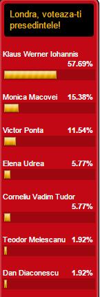vot 22.10.2014